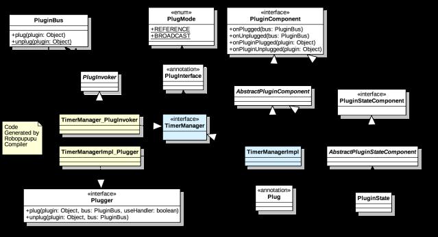 pluginbus_key_classes