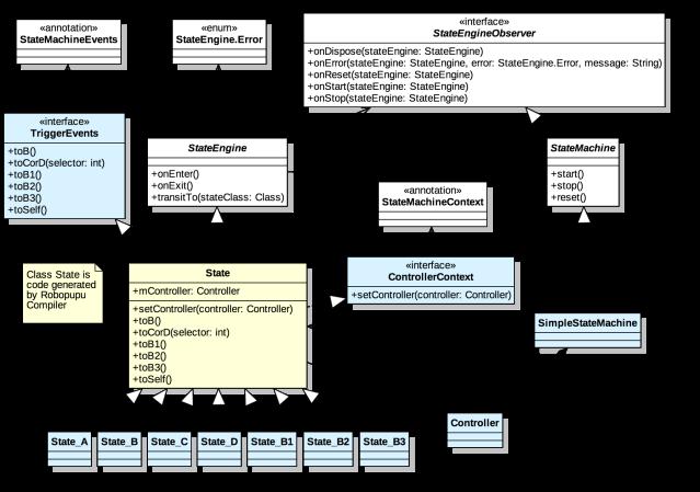 simple_statemachine_classes